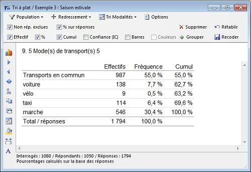 Pourcentages cumulés
